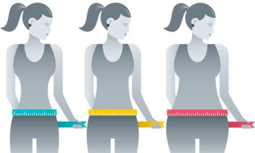 saude-gordura-abdominal-peso-coraca